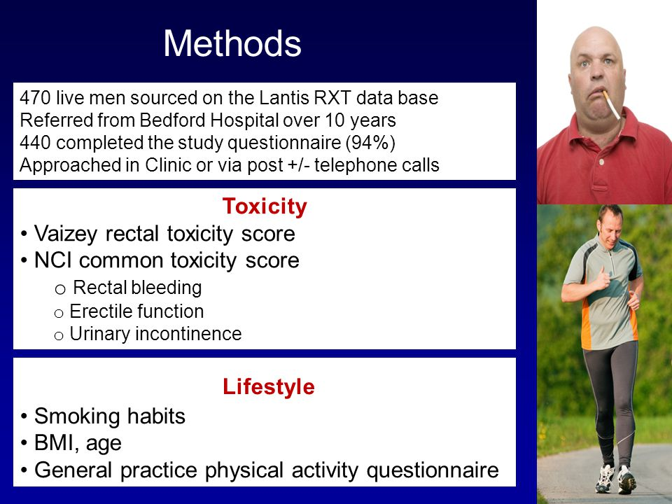 Methods Lifestyle Toxicity Vaizey rectal toxicity score