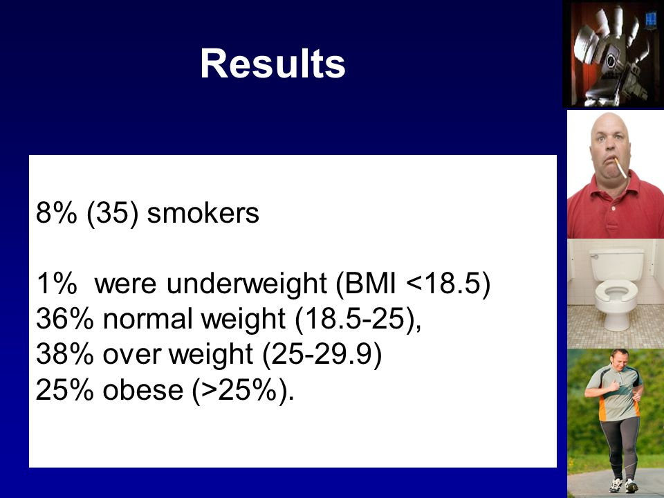 Results 8% (35) smokers. 1% were underweight (BMI <18.5) 36% normal weight (18.5-25), 38% over weight (25-29.9)