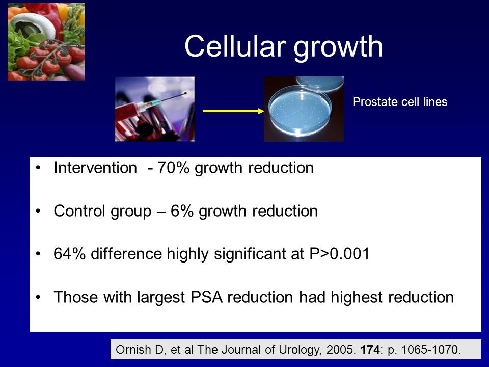 Cellular growth Intervention - 70% growth reduction