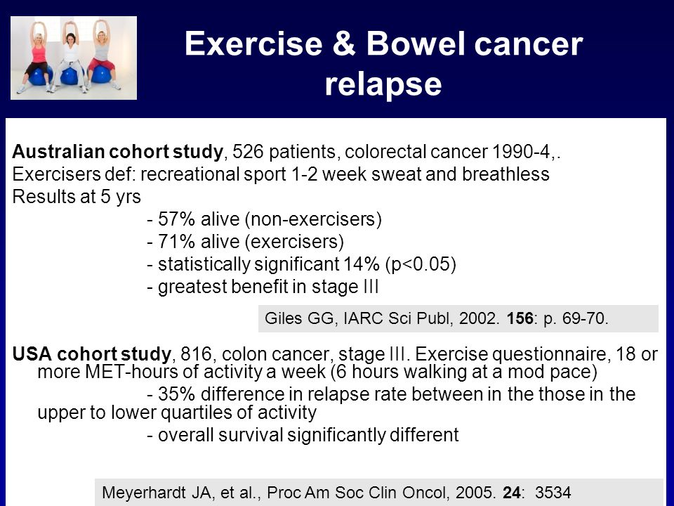 Exercise & Bowel cancer relapse
