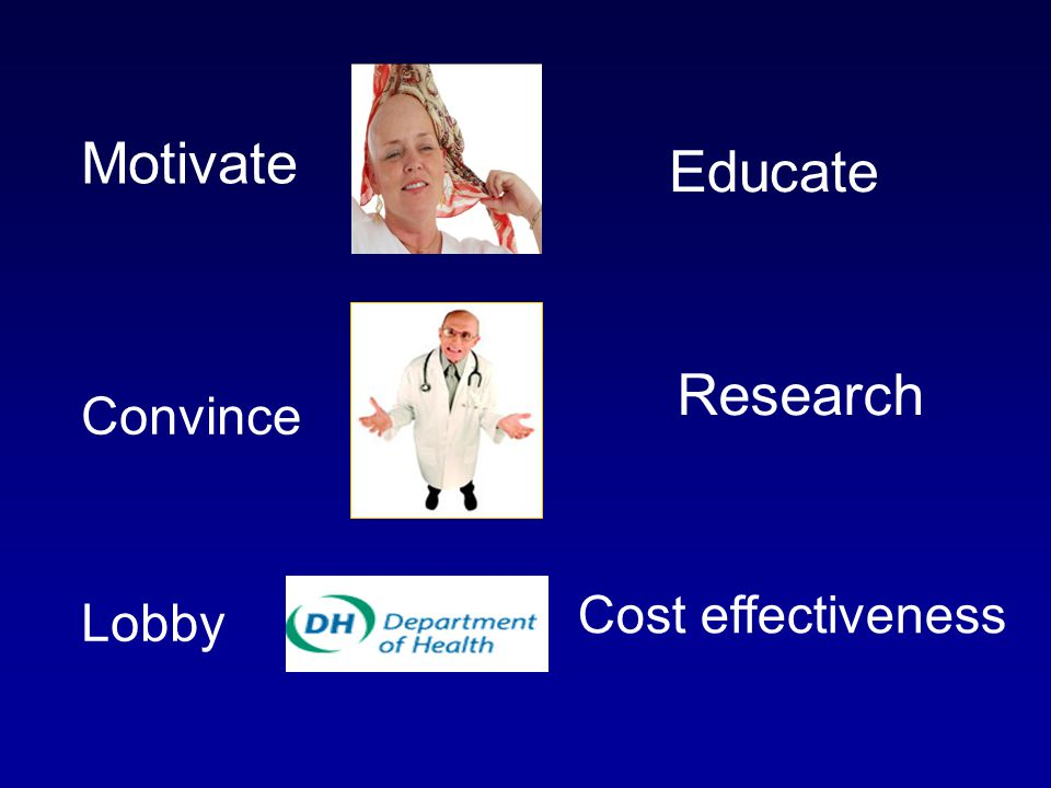 Motivate Educate Research Convince Cost effectiveness Lobby