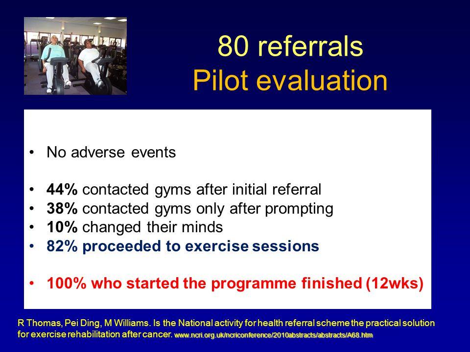 80 referrals Pilot evaluation No adverse events