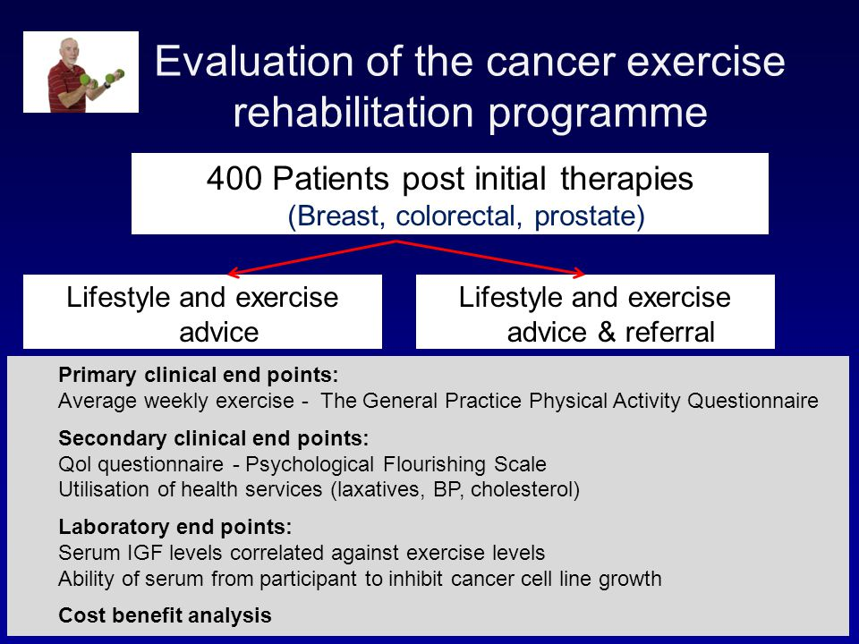 Evaluation of the cancer exercise rehabilitation programme