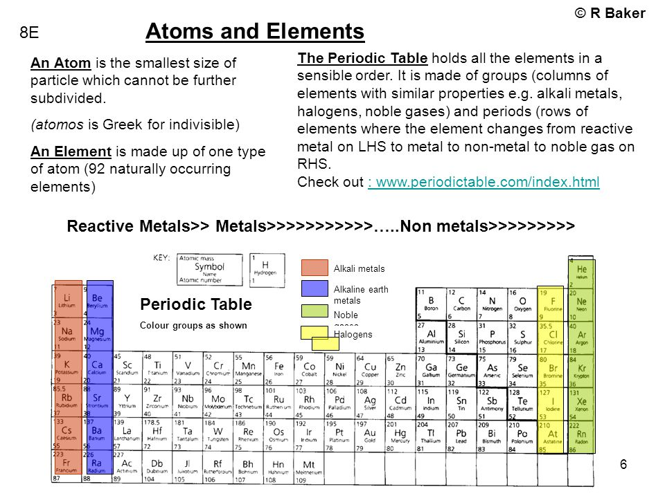 Atoms and Elements 8E.