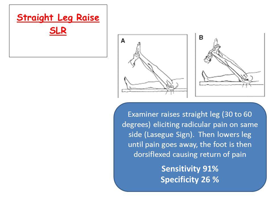 Straight Leg Raise SLR Sensitivity 91% Specificity 26 %