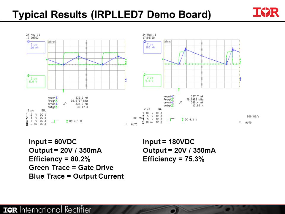 Typical Results (IRPLLED7 Demo Board)
