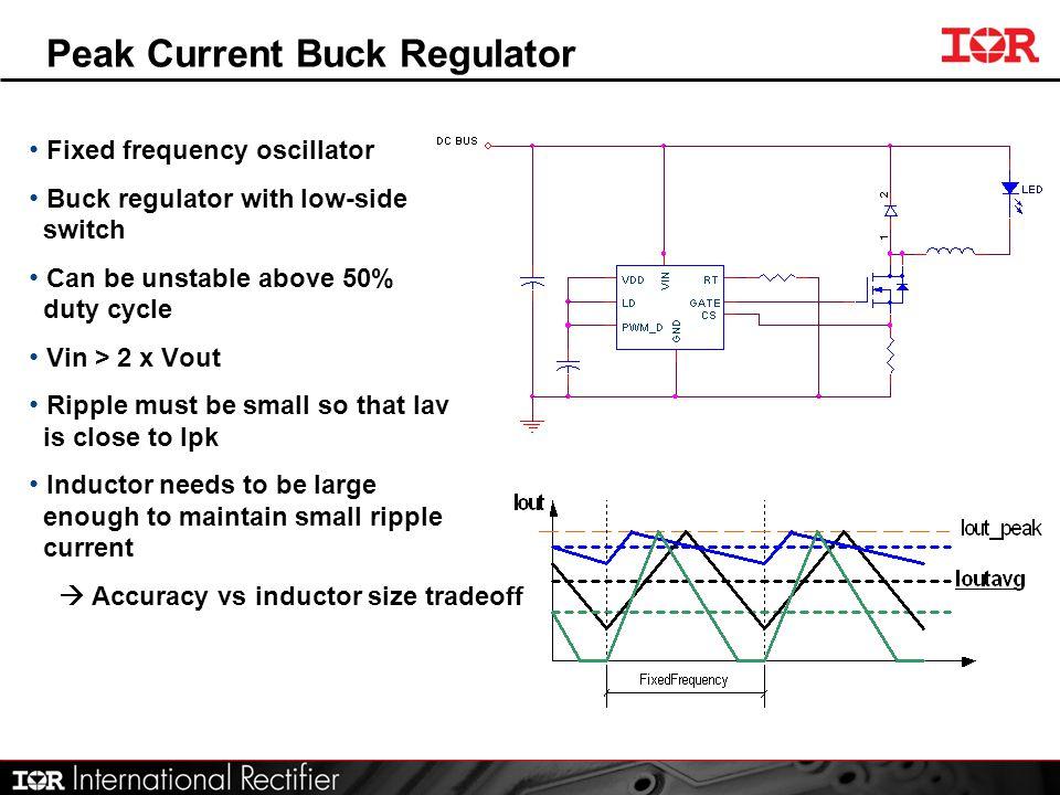 Peak Current Buck Regulator