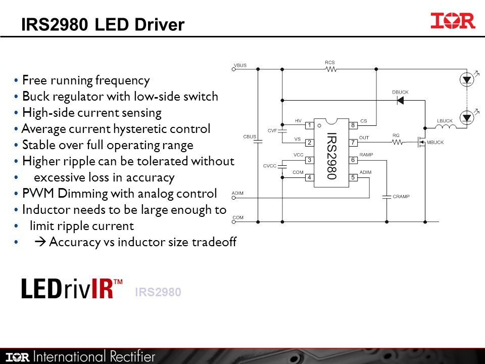IRS2980 LED Driver Free running frequency