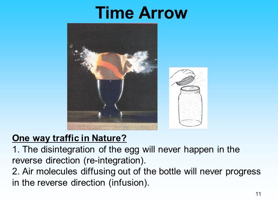 Time Arrow