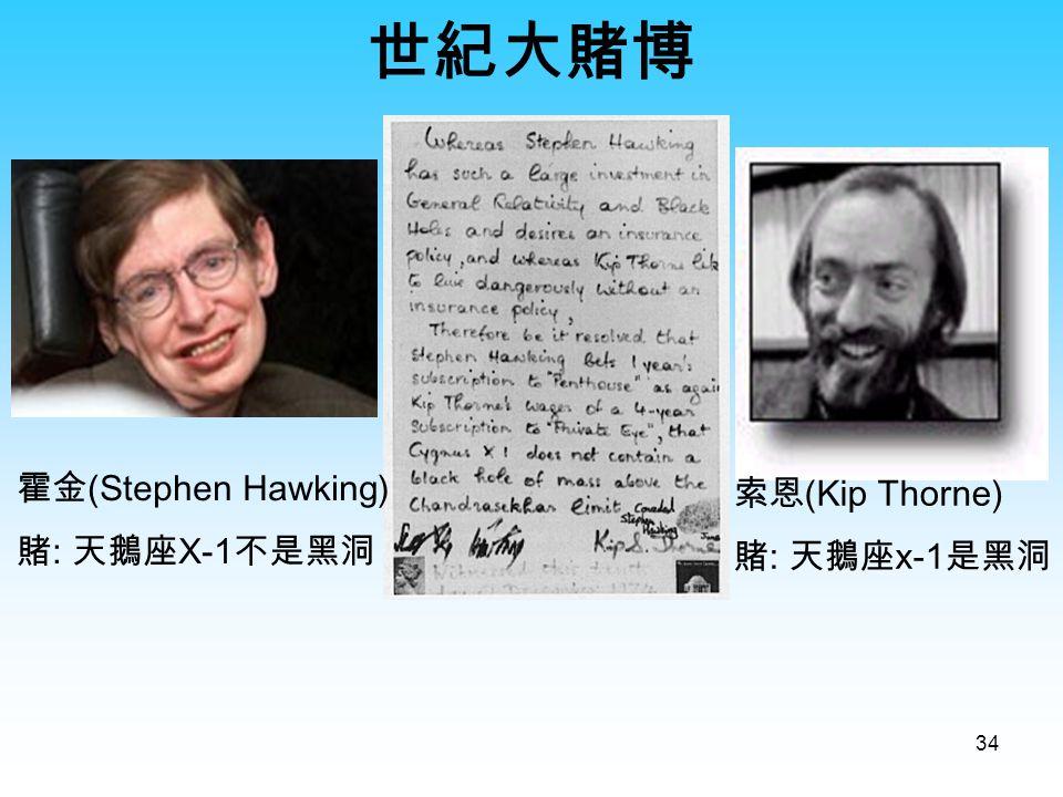 世紀大賭博 霍金(Stephen Hawking) 賭: 天鵝座X-1不是黑洞 索恩(Kip Thorne) 賭: 天鵝座x-1是黑洞