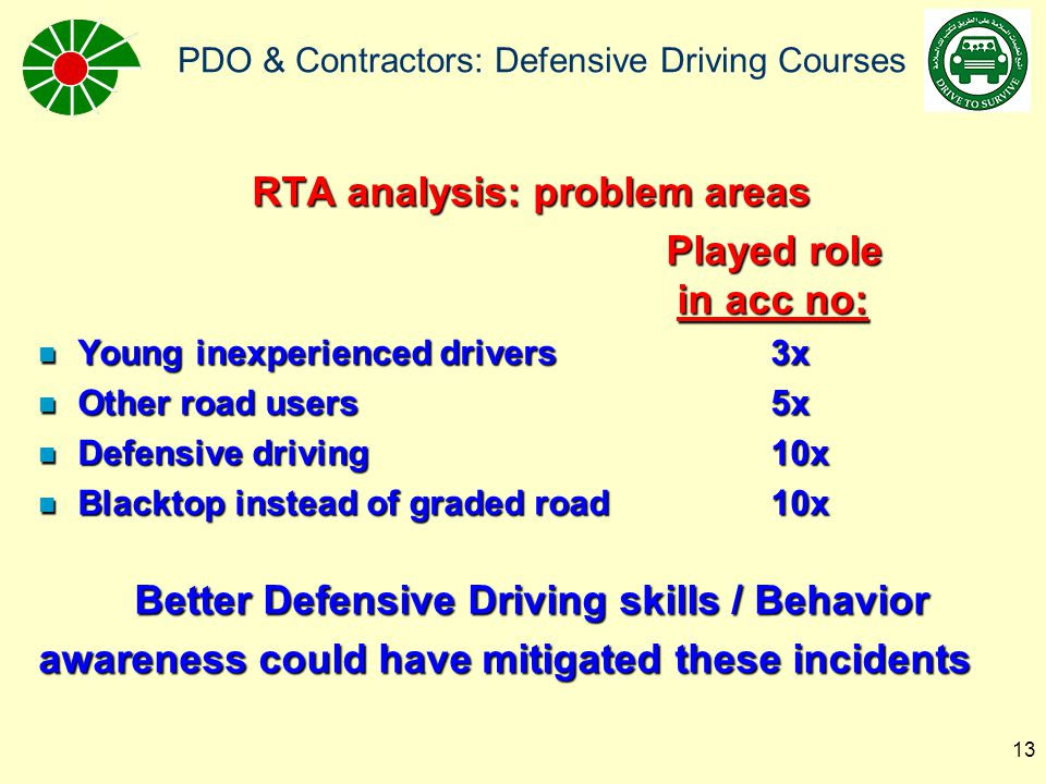 RTA analysis: problem areas Better Defensive Driving skills / Behavior