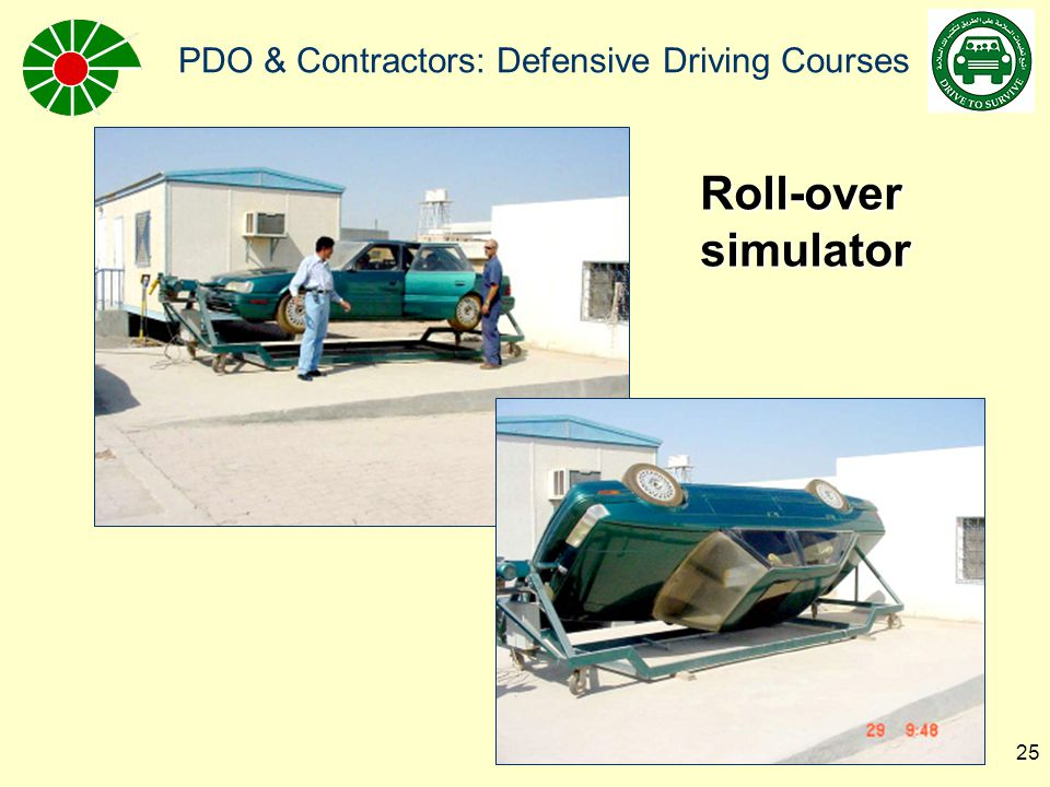 Roll-over simulator