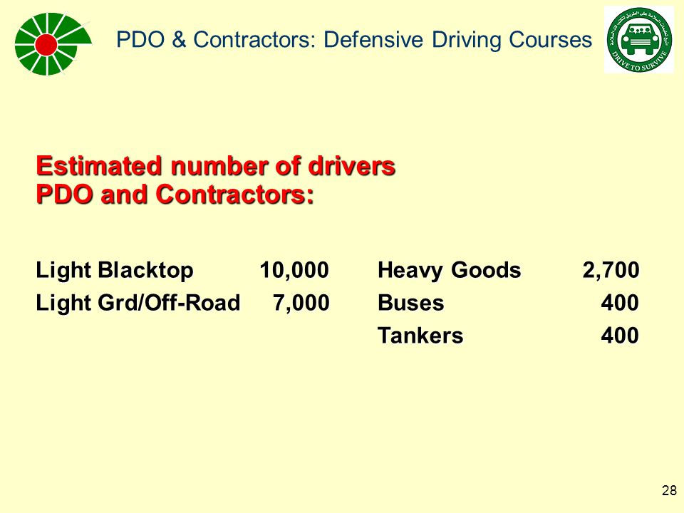 Estimated number of drivers PDO and Contractors: