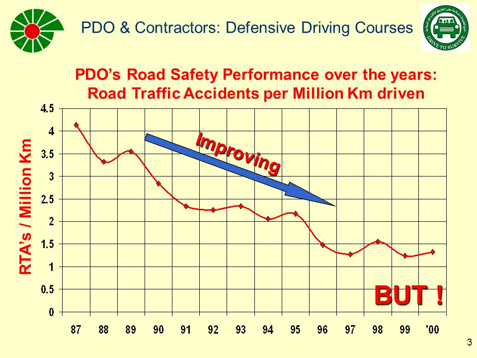 BUT ! Improving PDO's Road Safety Performance over the years: