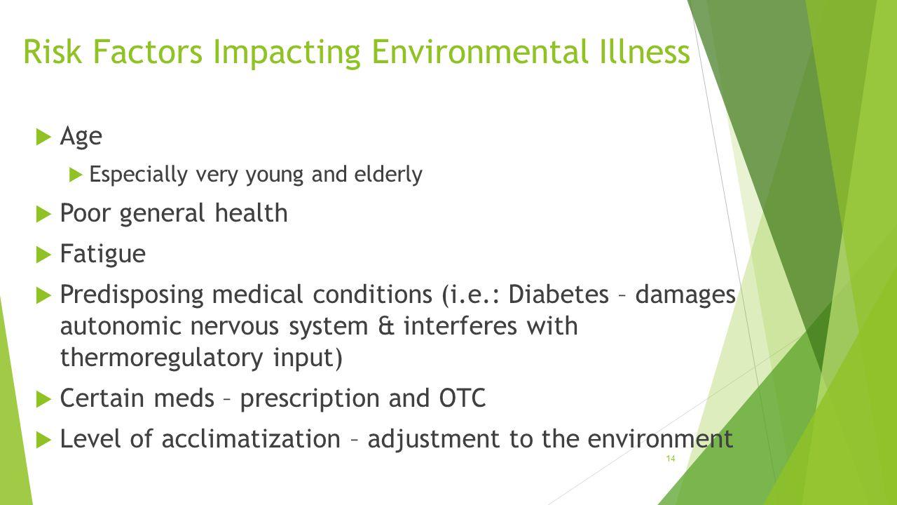 Risk Factors Impacting Environmental Illness