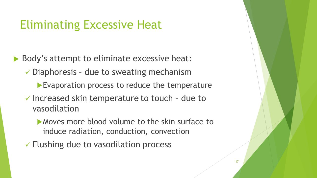 Eliminating Excessive Heat