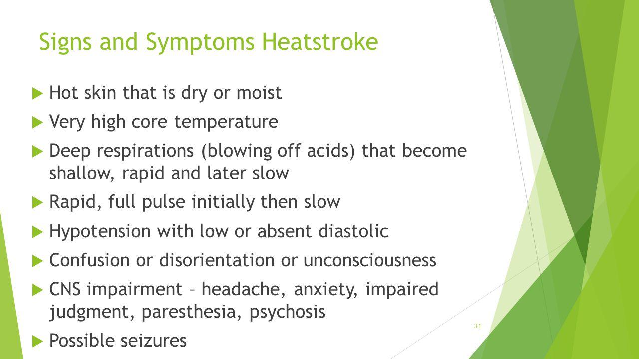Signs and Symptoms Heatstroke