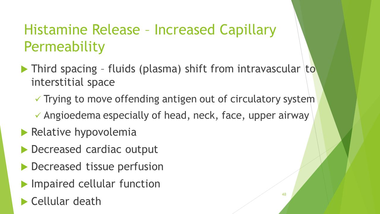 Histamine Release – Increased Capillary Permeability