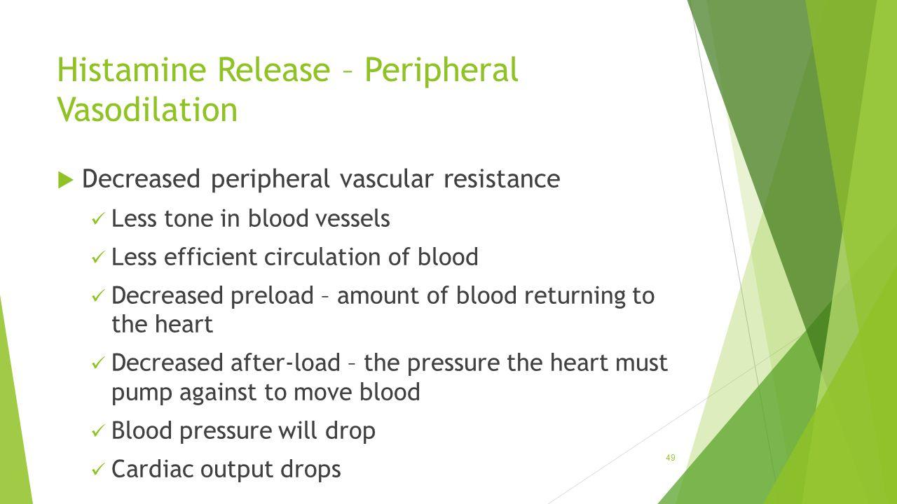 Histamine Release – Peripheral Vasodilation