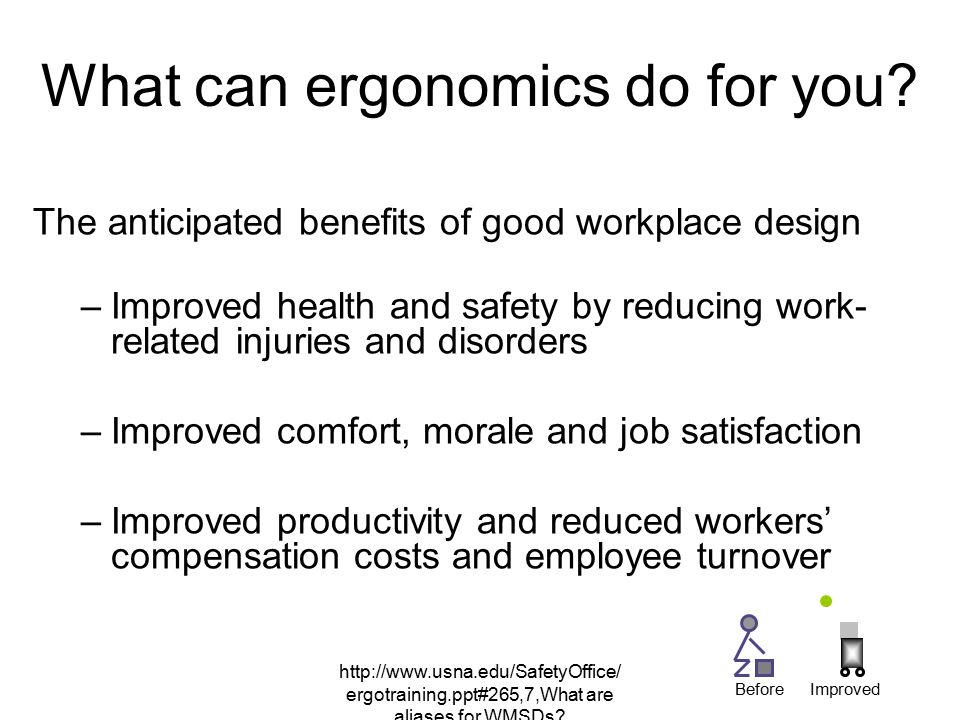 What can ergonomics do for you