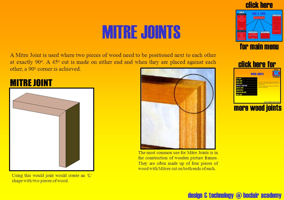 MITRE JOINTS click here for main menu click here for MITRE JOINT