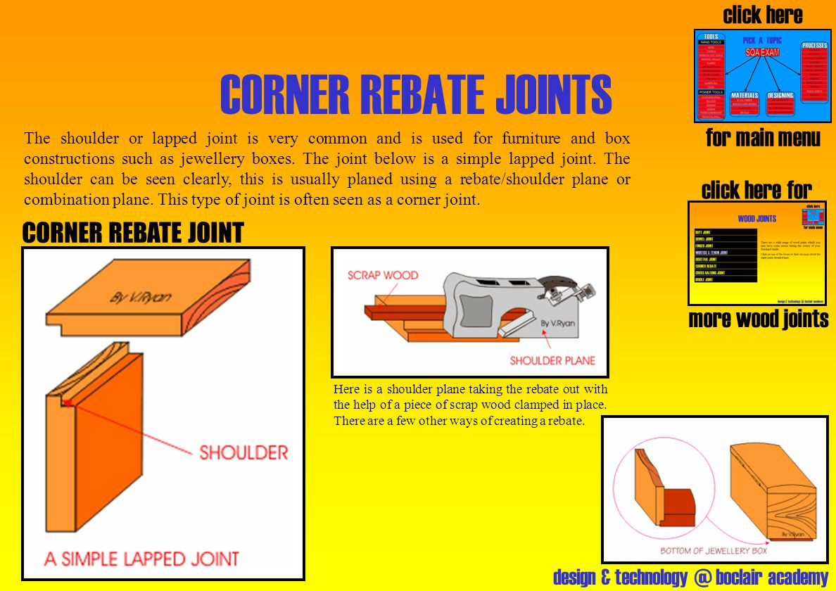 CORNER REBATE JOINTS click here for main menu click here for