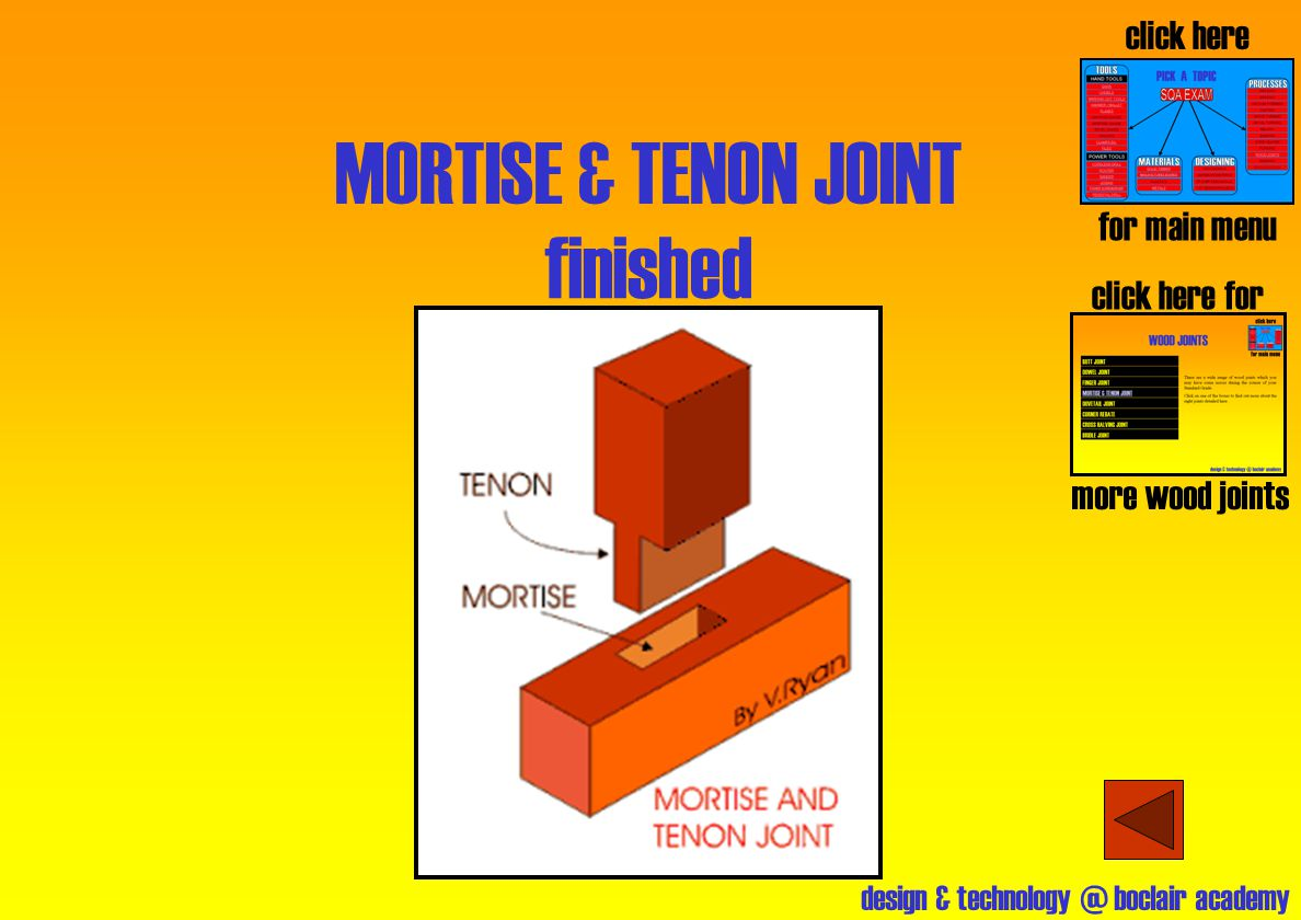 MORTISE & TENON JOINT finished click here for main menu click here for