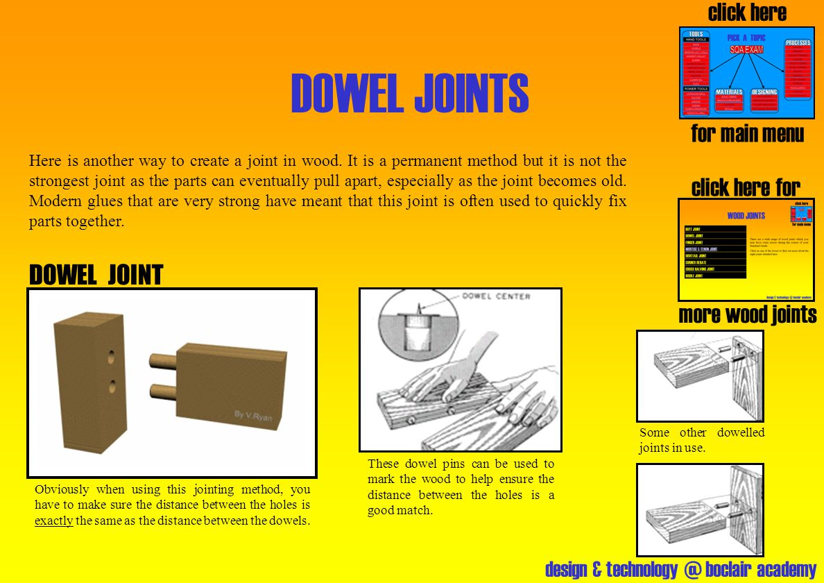DOWEL JOINTS click here for main menu click here for DOWEL JOINT