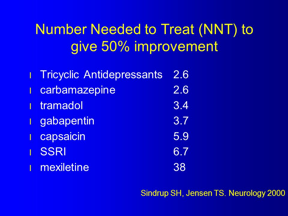 Number Needed to Treat (NNT) to give 50% improvement