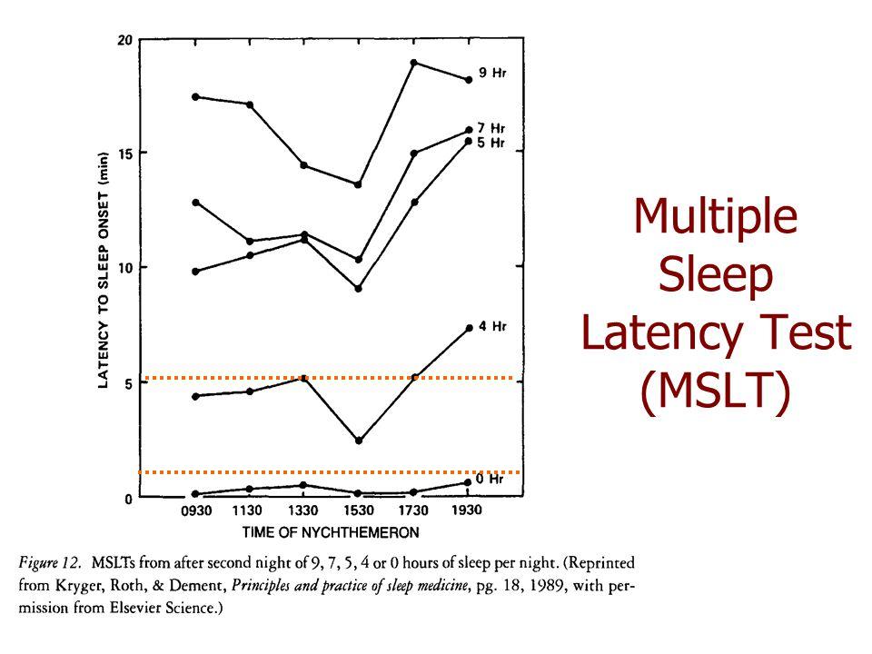 Multiple Sleep Latency Test (MSLT)