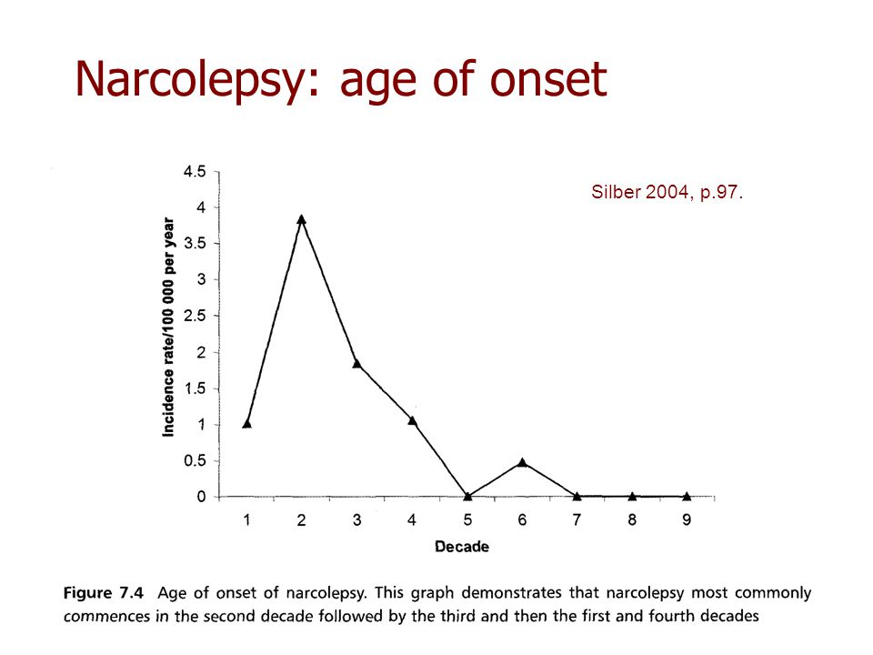 Narcolepsy: age of onset