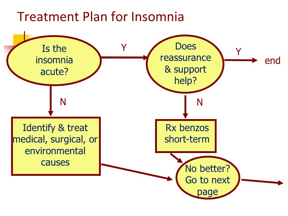 Treatment Plan for Insomnia