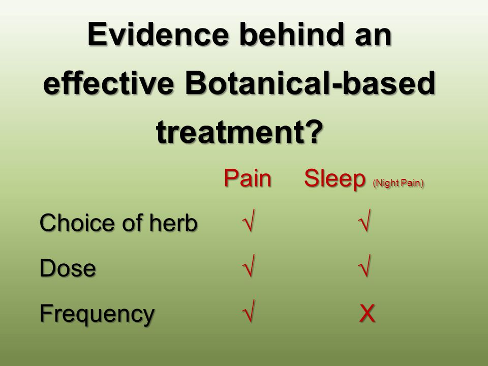Evidence behind an effective Botanical-based treatment