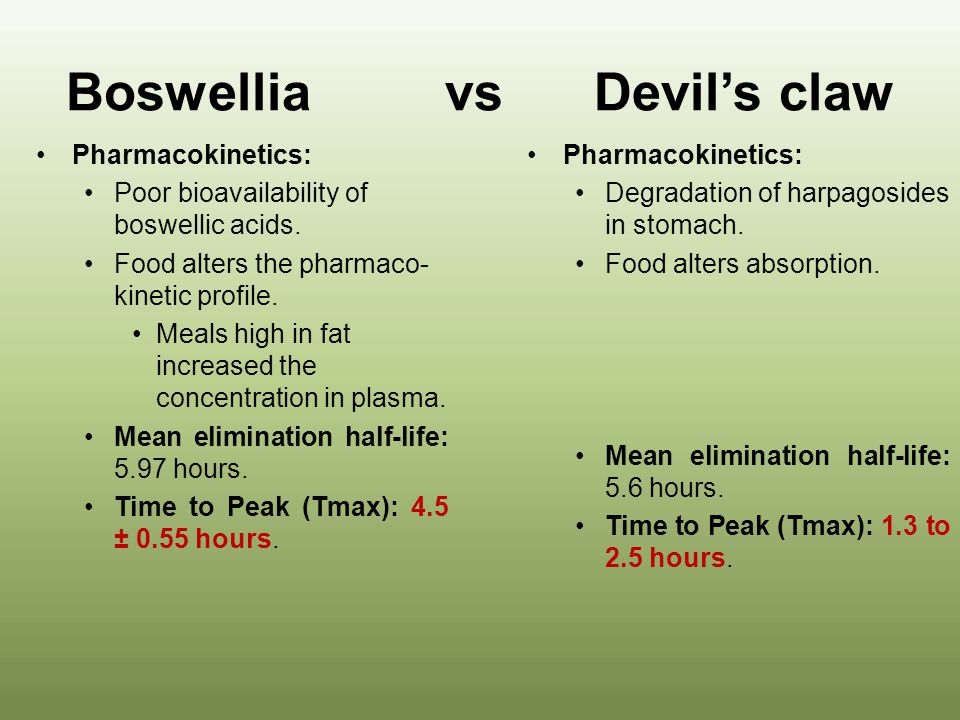 Boswellia vs Devil's claw