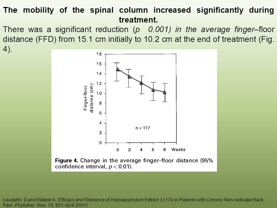 The mobility of the spinal column increased significantly during treatment. There was a significant reduction (p 0.001) in the average finger–floor distance (FFD) from 15.1 cm initially to 10.2 cm at the end of treatment (Fig. 4).