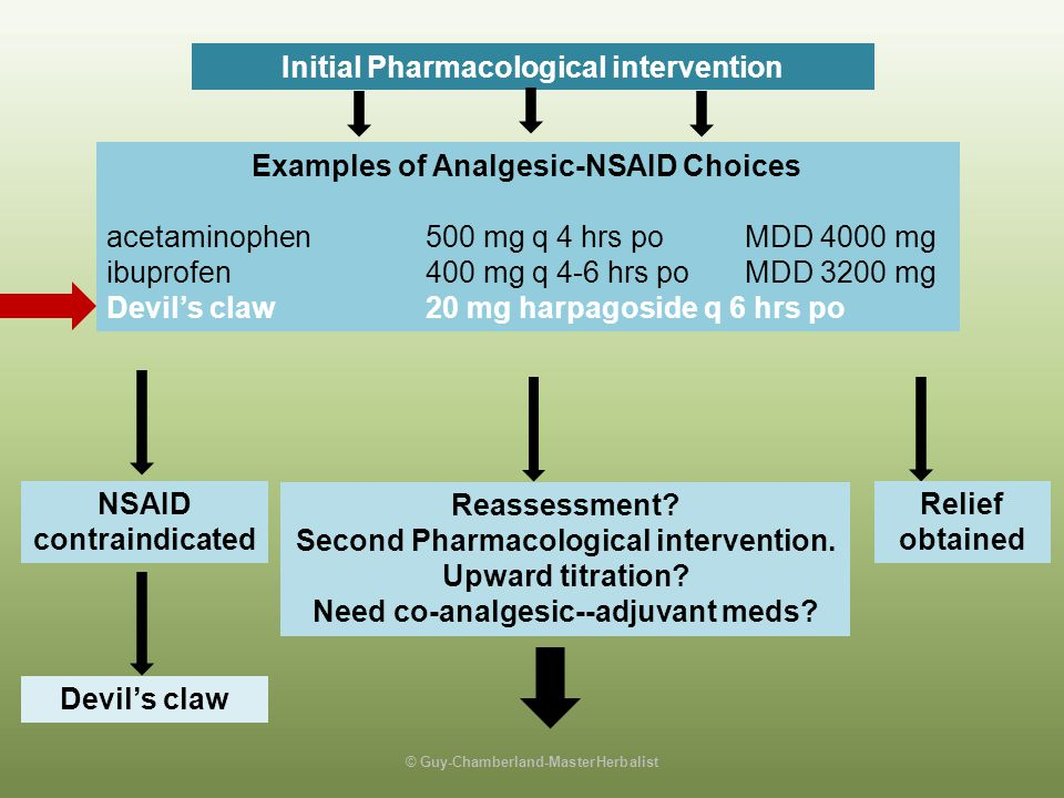 Initial Pharmacological intervention