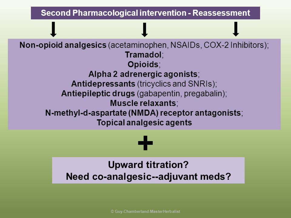 + Upward titration Need co-analgesic--adjuvant meds