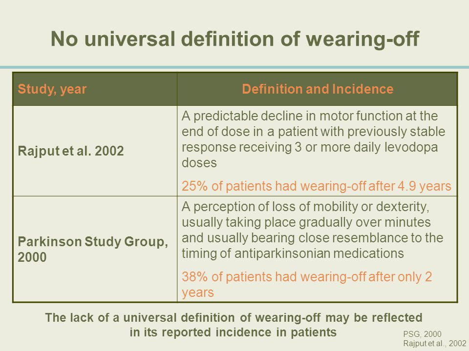 No universal definition of wearing-off