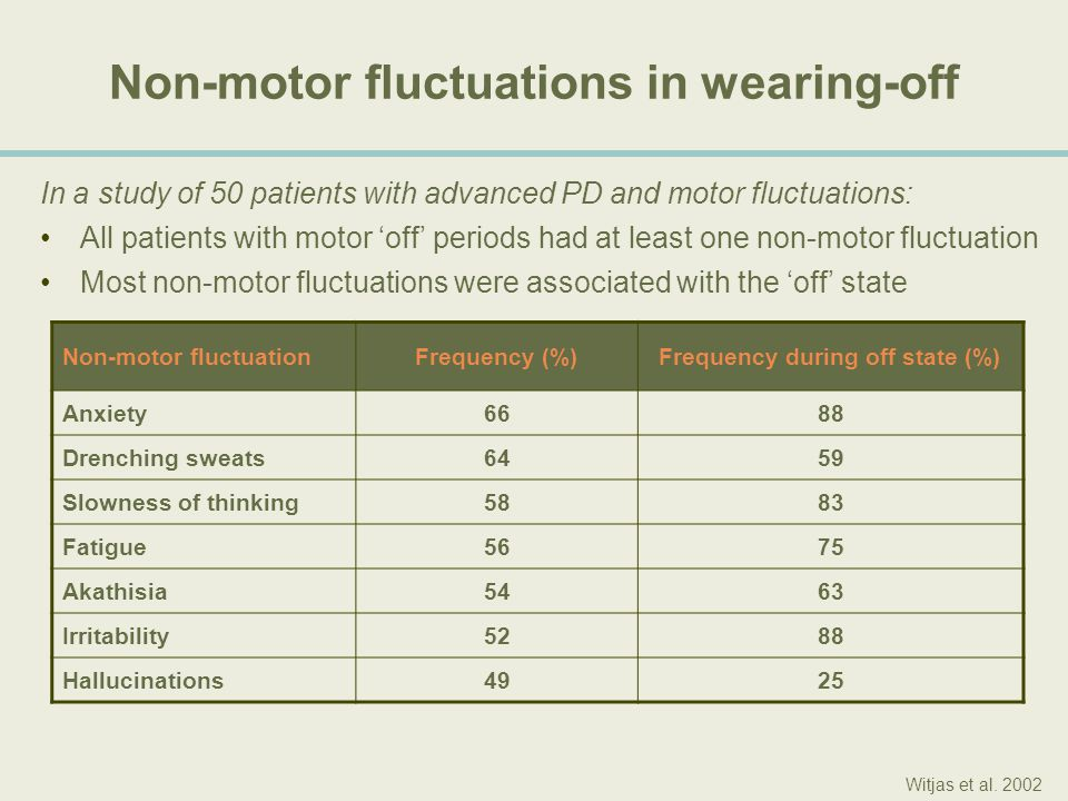 Non-motor fluctuations in wearing-off