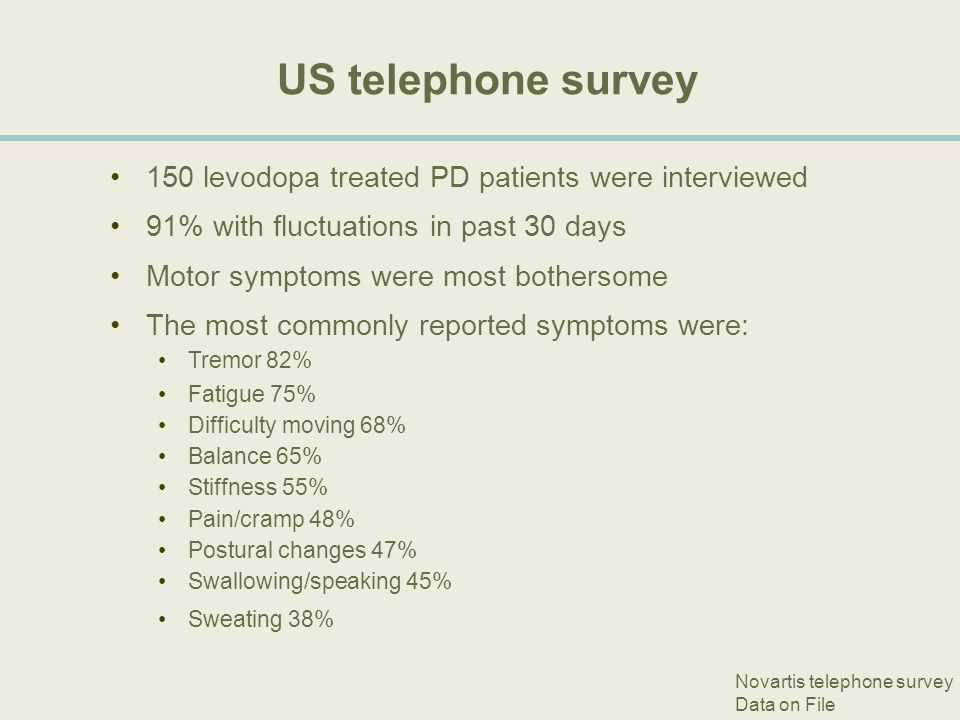 US telephone survey 150 levodopa treated PD patients were interviewed