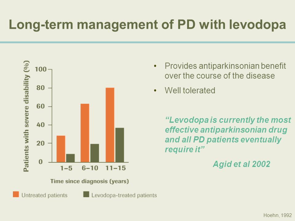 Long-term management of PD with levodopa