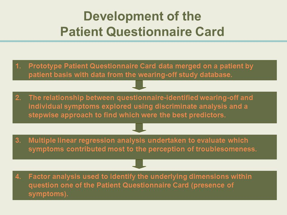 Development of the Patient Questionnaire Card