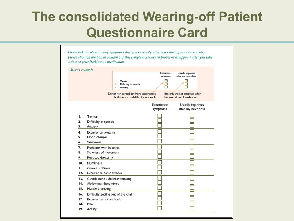 The consolidated Wearing-off Patient Questionnaire Card