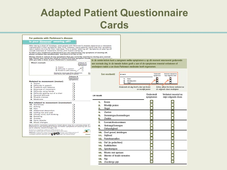Adapted Patient Questionnaire Cards