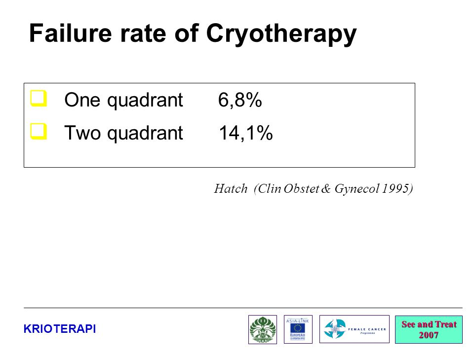Failure rate of Cryotherapy