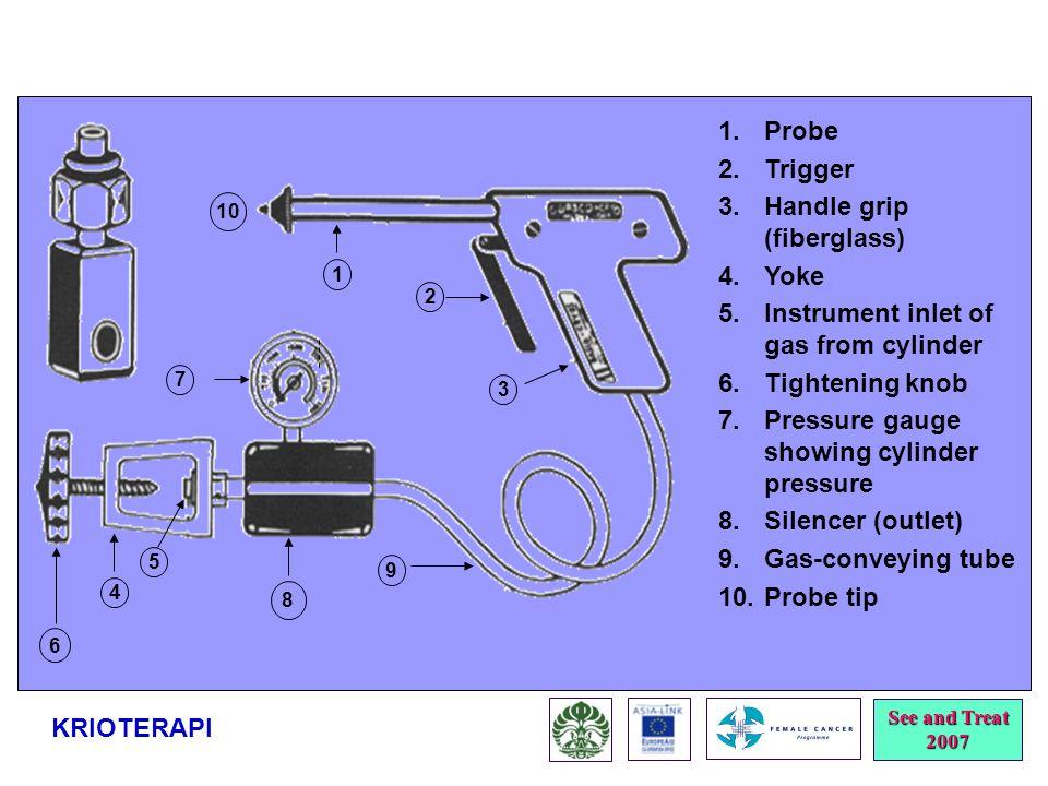 3. Handle grip (fiberglass) 4. Yoke