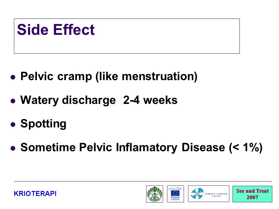 Side Effect Pelvic cramp (like menstruation)