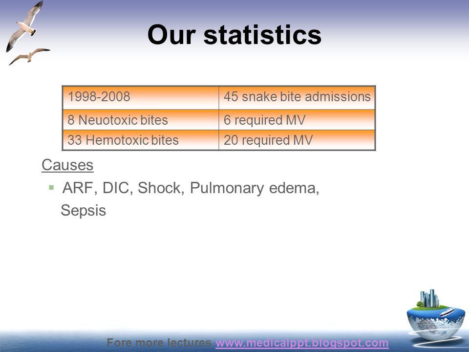 Our statistics Causes ARF, DIC, Shock, Pulmonary edema, Sepsis