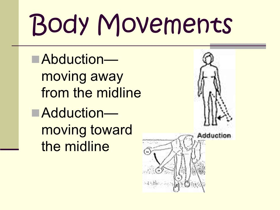 Body Movements Abduction—moving away from the midline