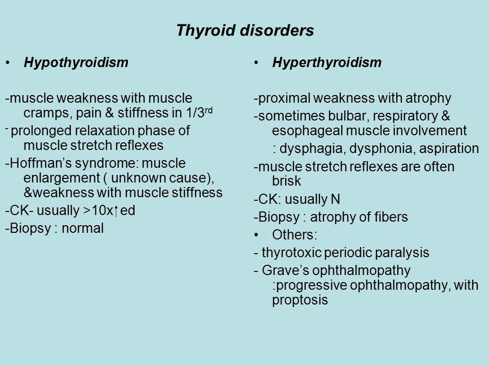 Thyroid disorders Hypothyroidism
